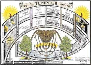 temples_type